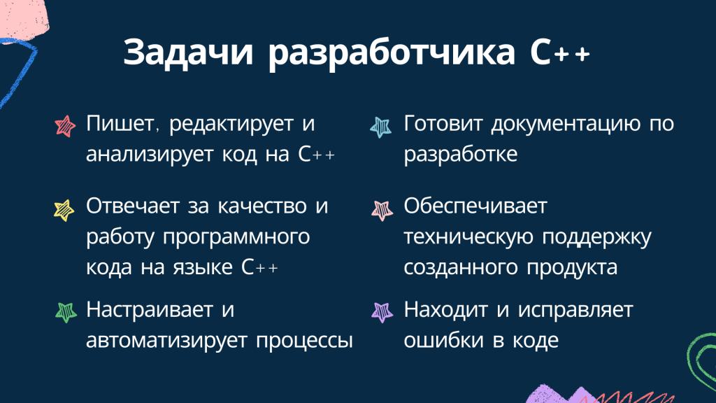 курсы по программированию с++
