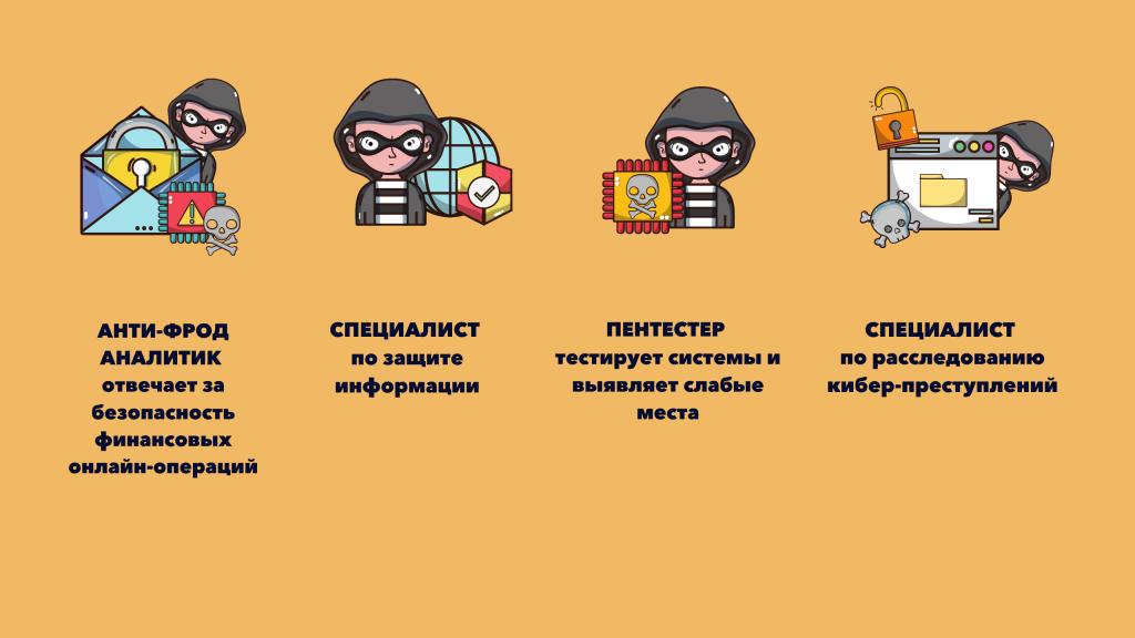 курсы по кибербезопасности